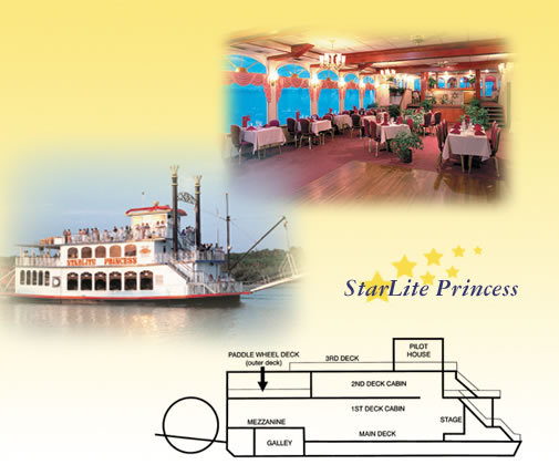 Starlite Cruises - Reception Sites, Ceremony Sites, Cruises/On The Water - 3400 Pasadena Ave S, South Pasadena, FL, 33707